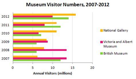 The Visitor Summary - eNotescom